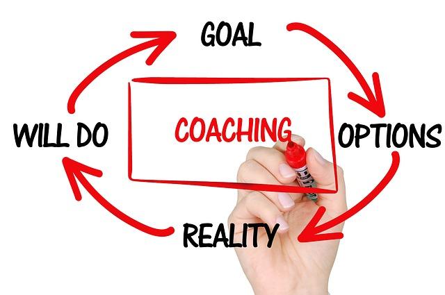 Inhalte eines Führungskräfte Coachings